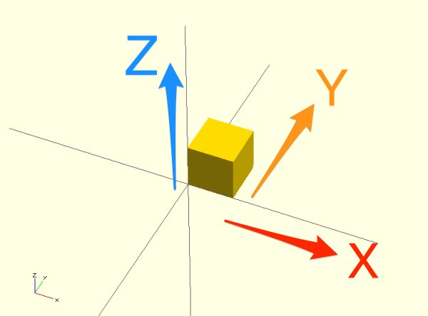 3D Graph Example